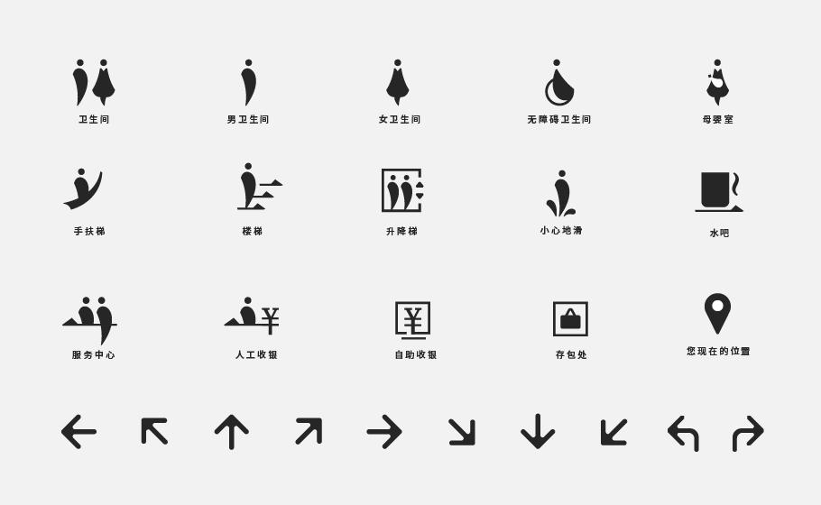 深圳書城中心城導視系統設計